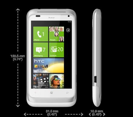 HTC_RADAR